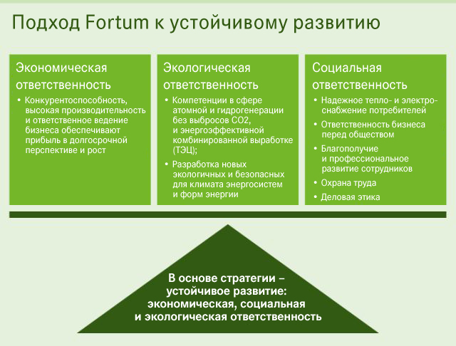 ikea transnational strategy